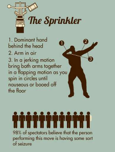 the-sprinkler-instructions http://imgarcade.com/1/sprinkler-dance-move/