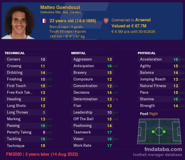 20-48037391-matteo-guendouzi-2022