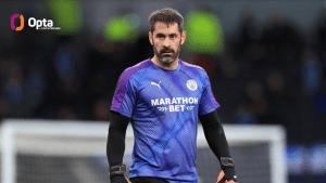 Scott Carson Manchester City goalkeeper