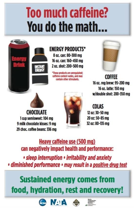 Could 5 Hour Energy Cause A Failed Ncaa Drug Test