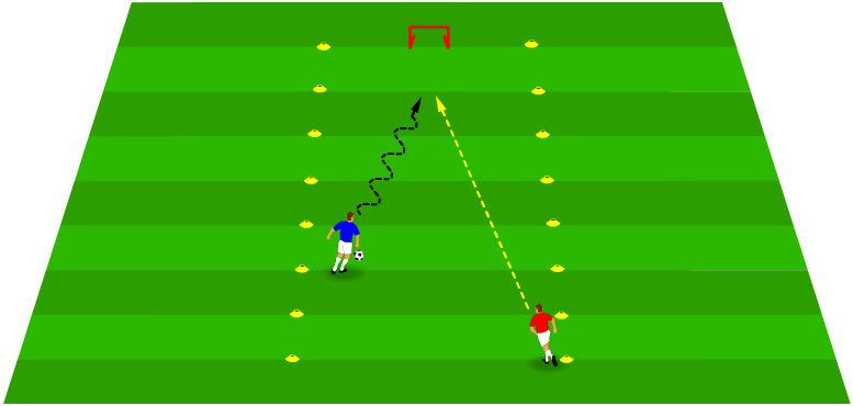 Individual defending drills - Defending from behind