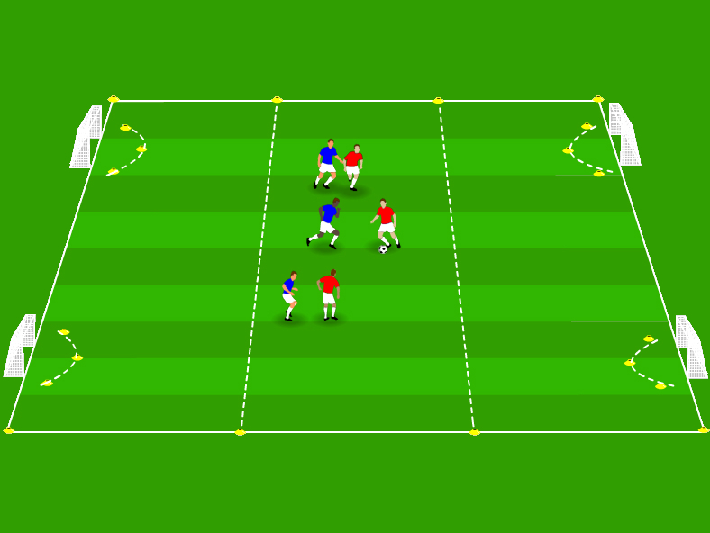 small sided football game