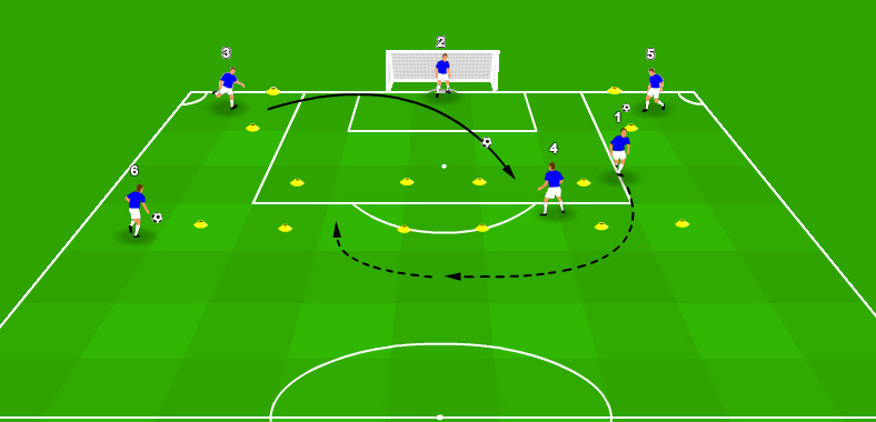 Shoot and defend crosses