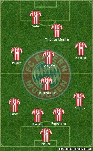Formasi Bayern Munchen : formasi, bayern, munchen, Bayern, München, (Germany), Football, Formation