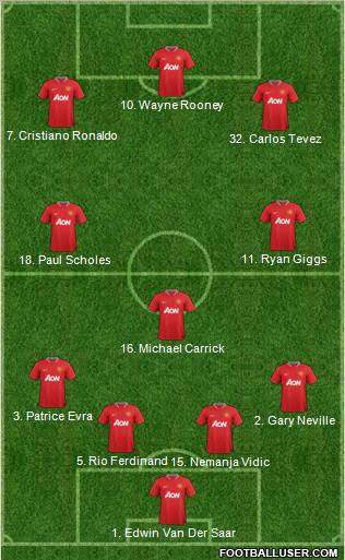 2008-09 Manchester United F.C. season - Wikipedia