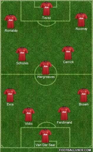 Manchester United 2008 Squad : manchester, united, squad, Manchester, United, (England), Football, Formation