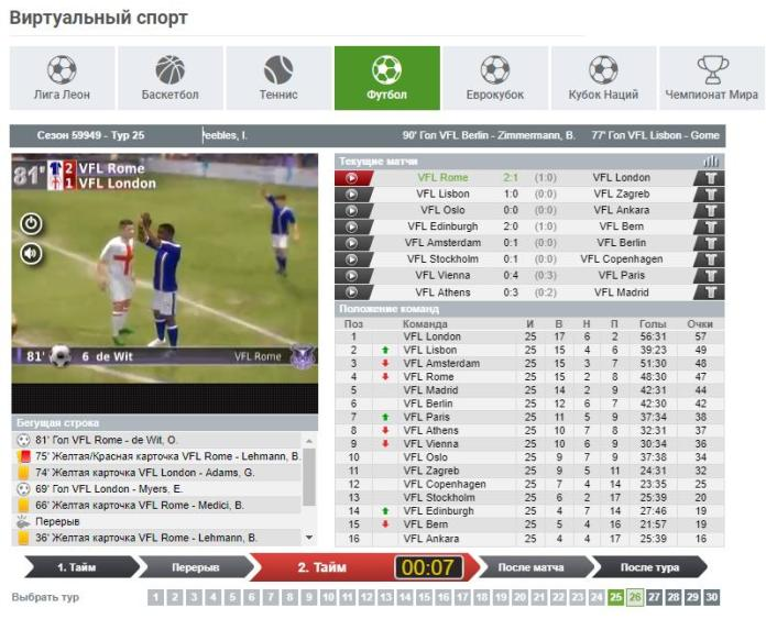 футбол виртуальное ставка