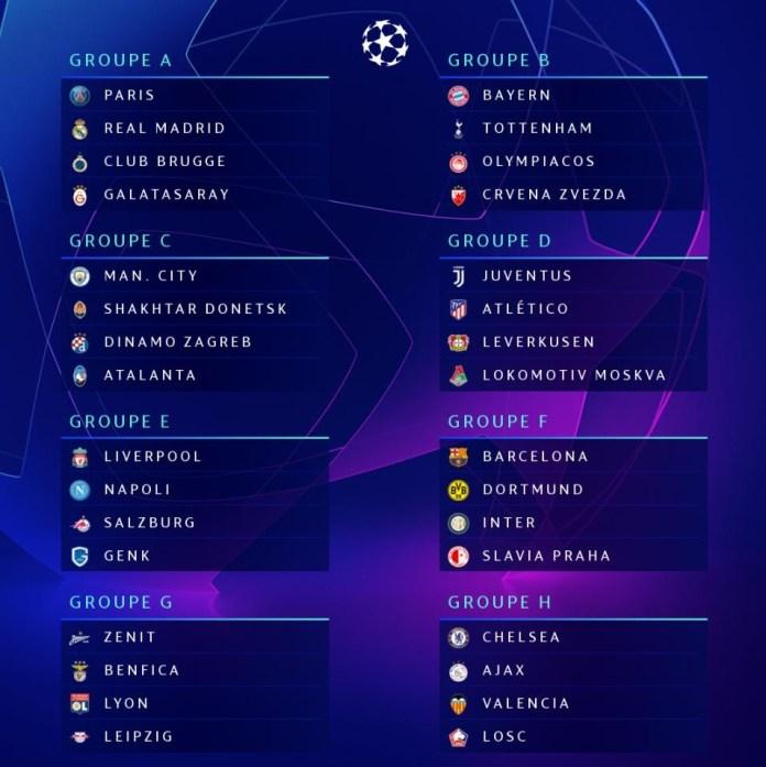 Таблица групп Лиги Чемпионов 2019/20