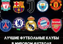 Самые лучшие футбольные команды в мире