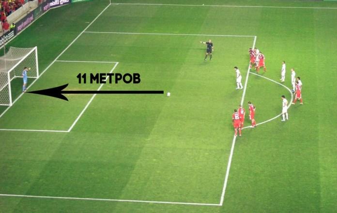 Расстояние пробития пенальти в футболе