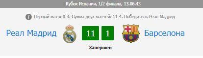 Самая крупная победа Реала на Барселоной