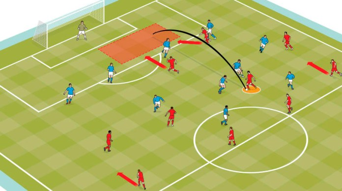 Командная атака в футболе