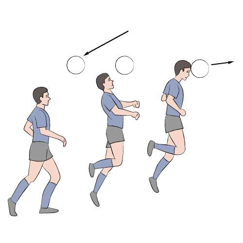Удар лбом по мячу в прыжке