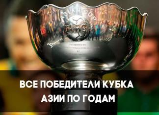 Победители Кубка Азии