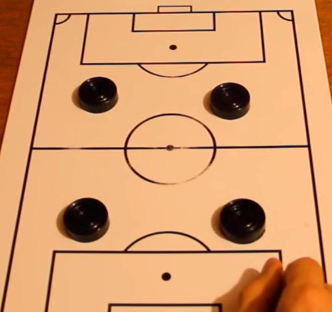 Тактическая схема 2-2 мини футбол