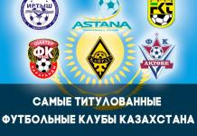 Топ лучших клубов Казахстана