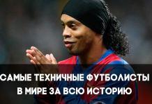 Самые техничные футболисты в мире