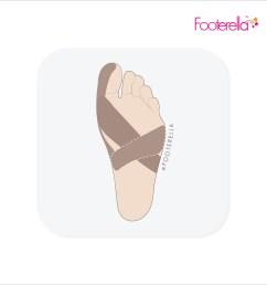 footerella 4 [ 1080 x 1080 Pixel ]