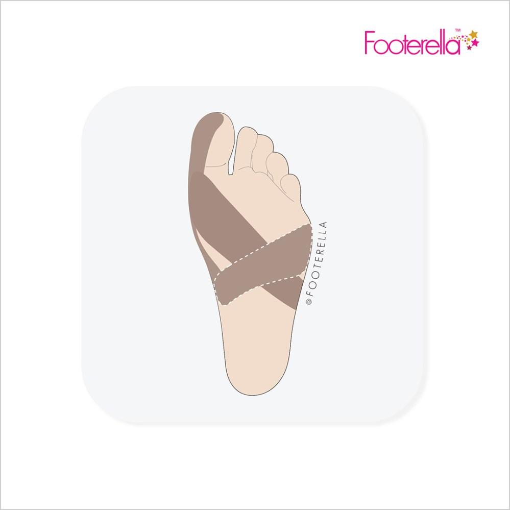 medium resolution of footerella 4