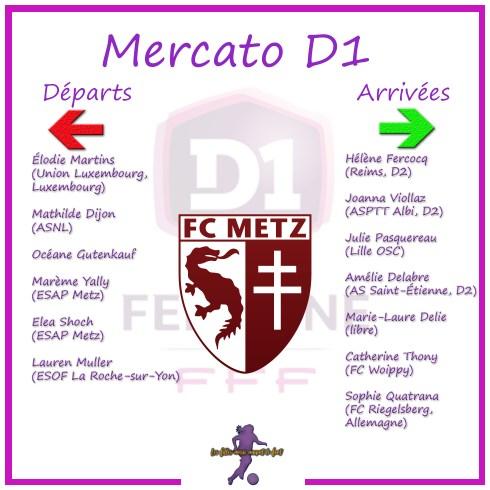 MERCATO Metz