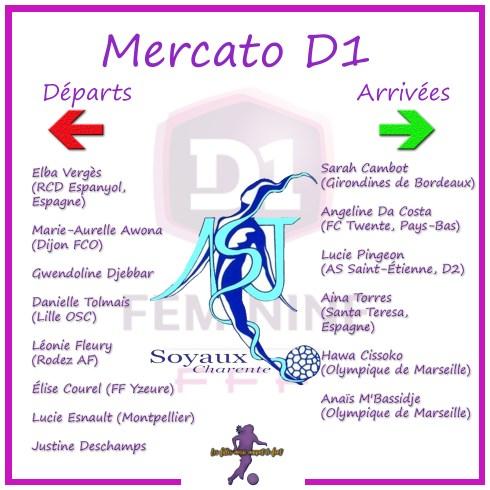 MERCATO Soyaux