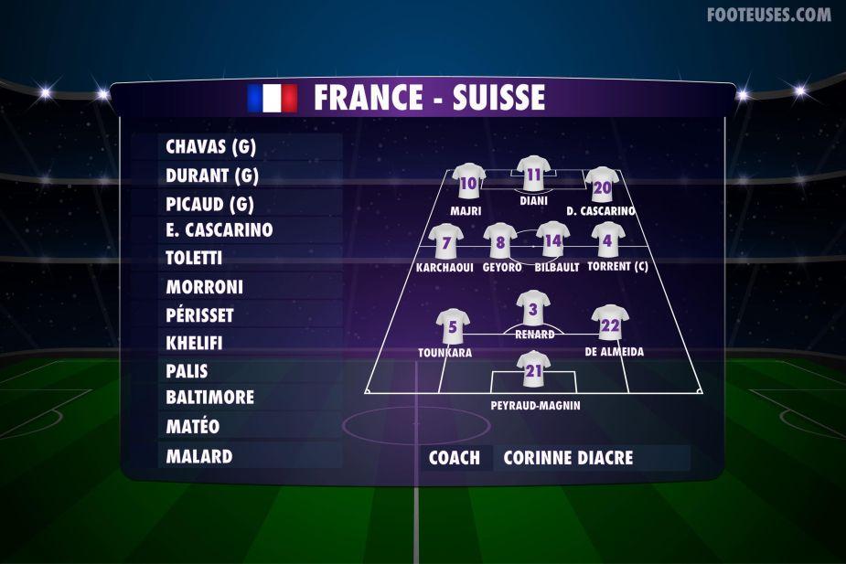 Composition France - Suisse