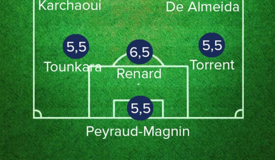 Les notes du match France-Suisse