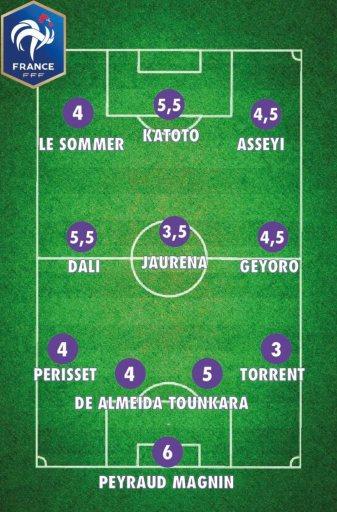Les notes de l'équipe de France contre les États-Unis.