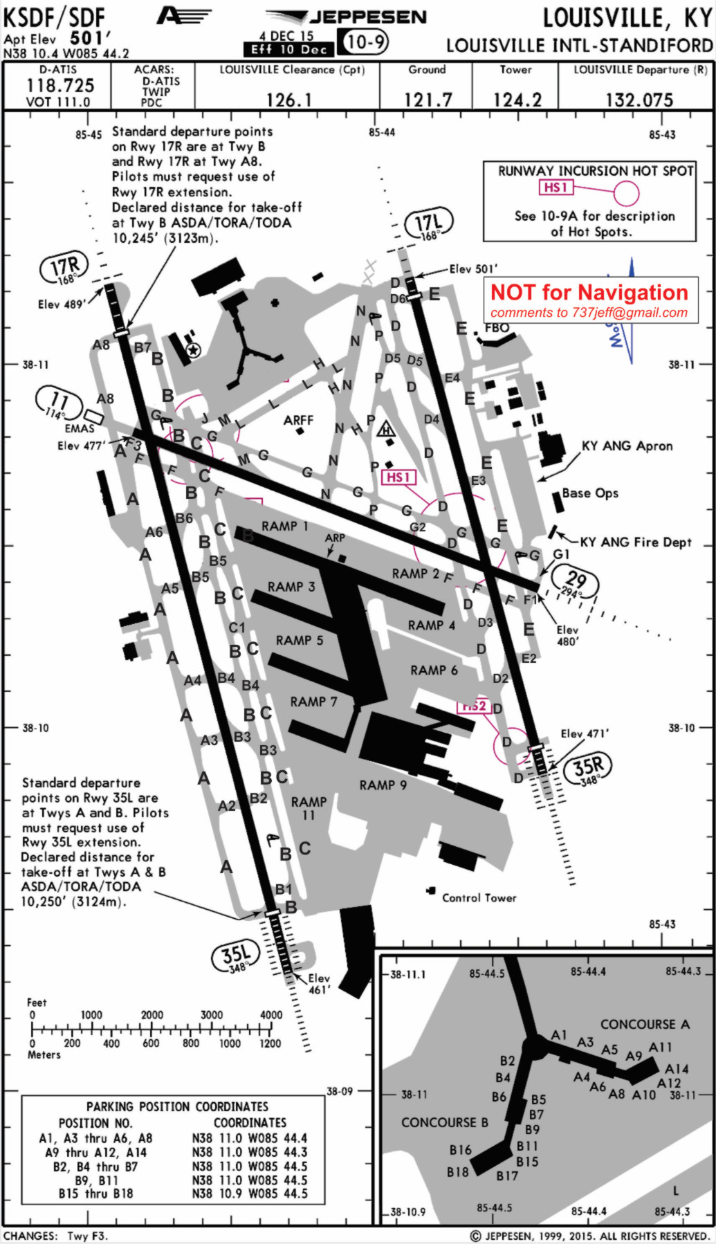 10 9 Airport Diagrams