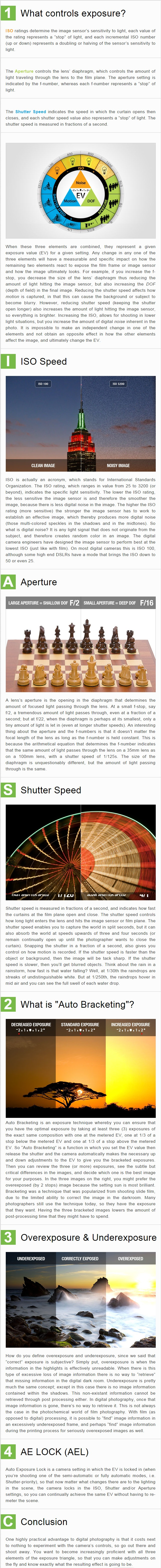 Exposure   Understanding Exposure   ISO  Aperture and Shutter Speed Explained