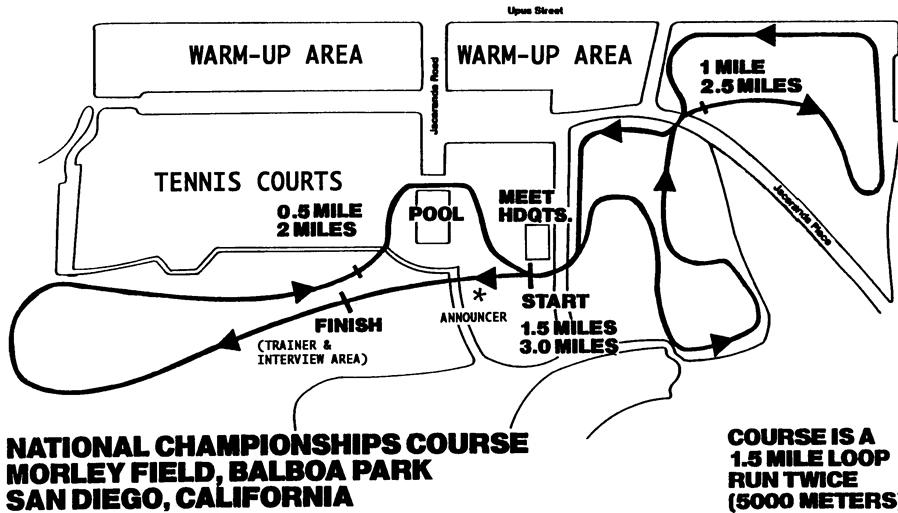 Foot Locker Cross Country Championships