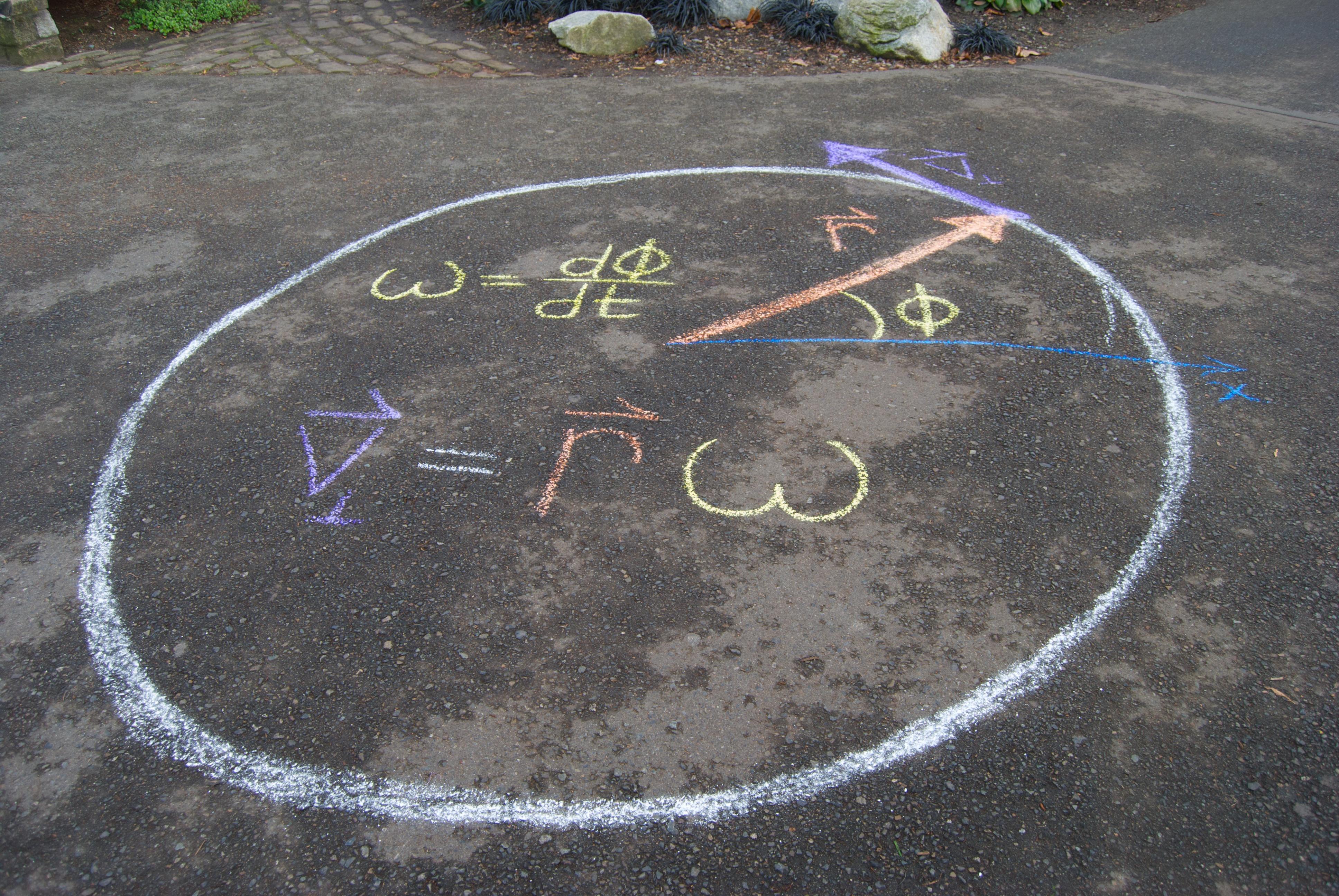 Angular Velocity Footpath Math Chalk It Up To A Math Geek