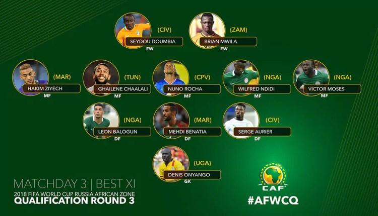 FIFA : Le 11 types de la troisième journée, les Léopards Absents !