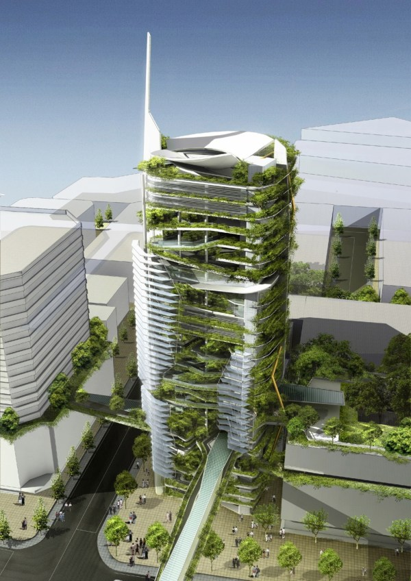 Sustainable Green Architecture Design