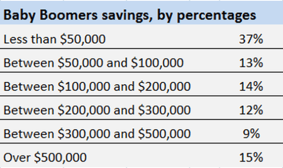 boomer-savings_large
