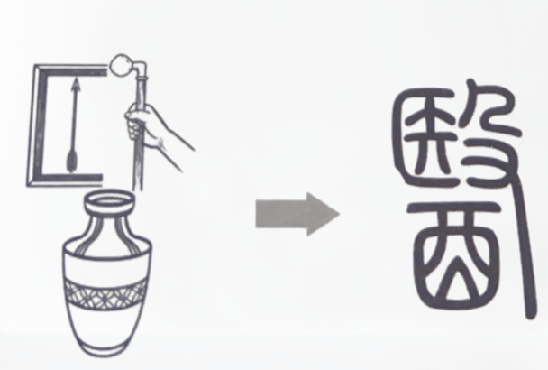 Chinese character for healing doctor 医醫