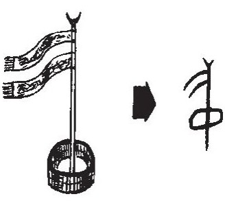 pictogramme chinois Zhong centre