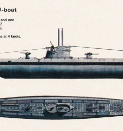 german xxi u boat diagram [ 4716 x 2376 Pixel ]