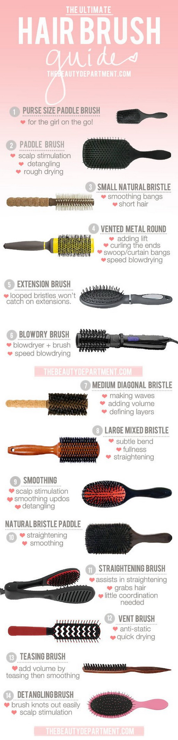 The right brush for your hair helps keep your hair shiny. Figure out exactly what kind of hair brushes for your hair type and style with this picture instructions.