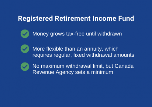 Registered Retirement Income Fund