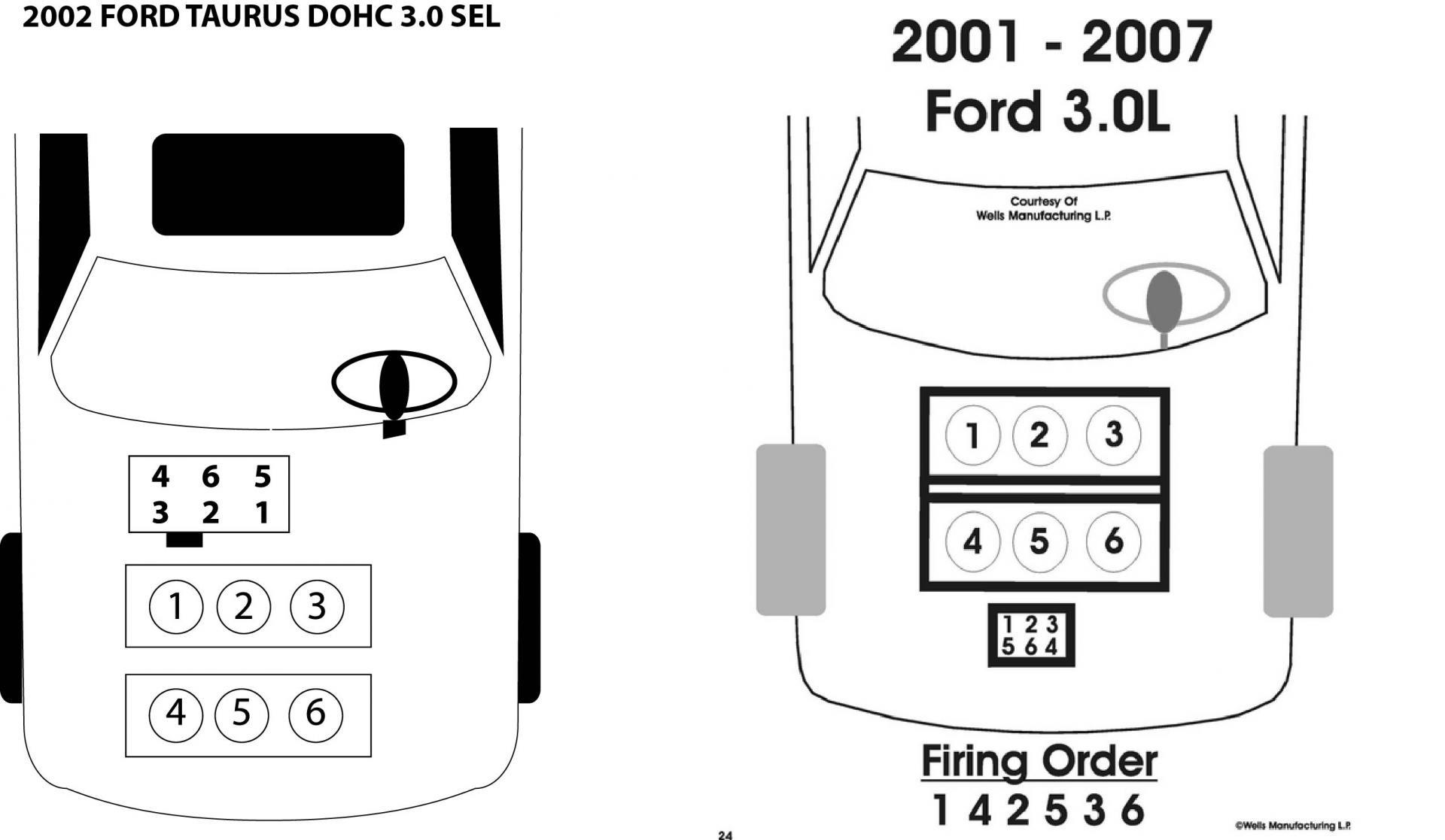 Hw Ford Taurus Spark Plug Wiring Diagram Wiring