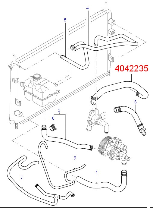 4042235. branch pipe radiator upper 2.4DI (without CDC