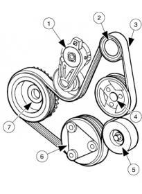 2009 Ford Focus Serpentine Belt Diagram : focus, serpentine, diagram, Escort, Serpentine, Routings, Forum, Enthusiast, Forums, Owners