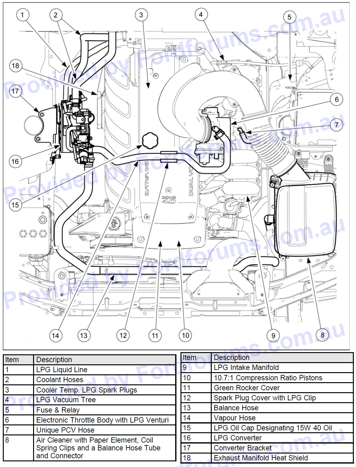 bf falcon wiring diagram 2006 ford focus fuse panel ba ute jeffdoedesign