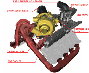 Ford 60L Diesel Engine History – ForDiesels Blog
