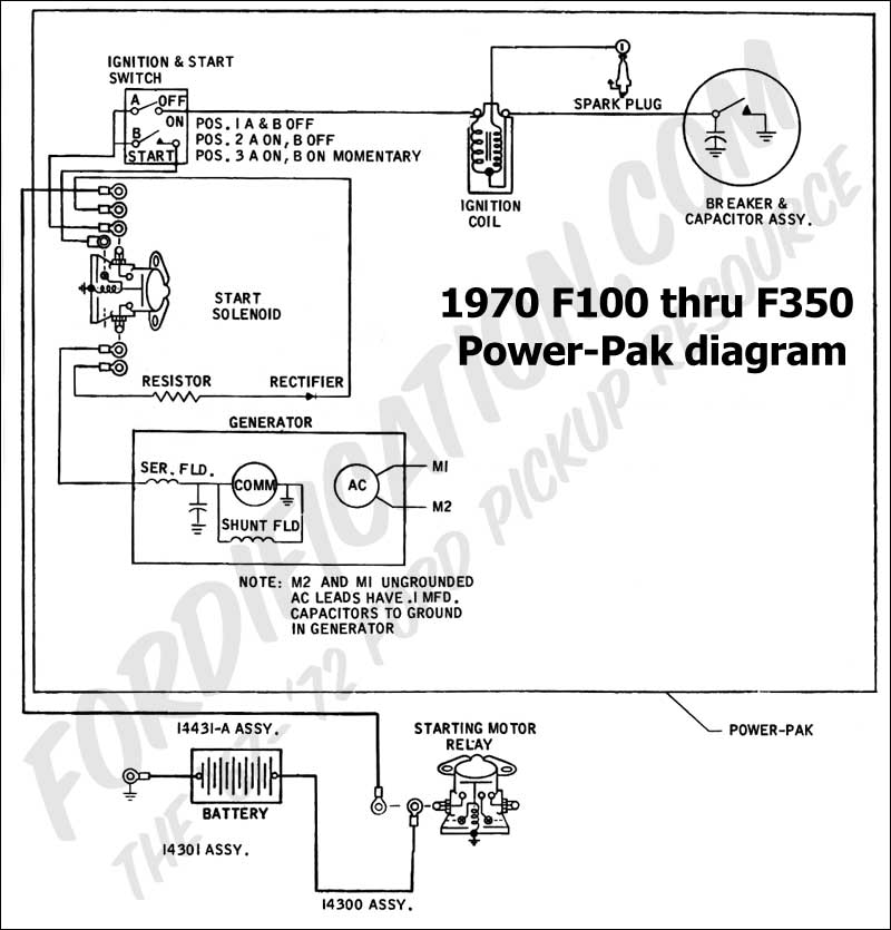 1970 Ford F100 Wiring Diagram
