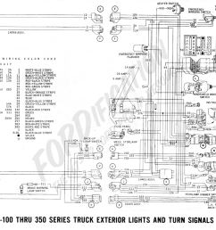 64 ford truck wiring automotive wiring diagrams 65 f100 yellow 64 ford truck wiring wiring diagram [ 1887 x 1336 Pixel ]