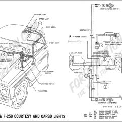 1970 Ford F100 Turn Signal Wiring Diagram Coleman Mobile Home Furnace Truck Technical Drawings And Schematics Section H