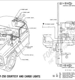 1977 ford f250 wiring diagrams [ 1603 x 925 Pixel ]