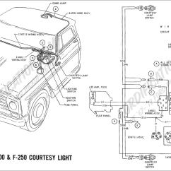 99 F350 Headlight Wiring Diagram Residential Electrical Diagrams Pdf Ford Truck Technical Drawings And Schematics Section H